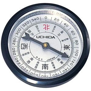 UCHIDASウチダス理科/鏡・レンズ...